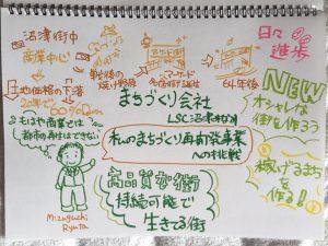 grareco_mizuguchi