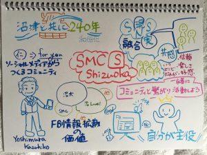 grareco_yoshimura